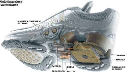 If sonyericsson made shoes it would be the computer controled ...