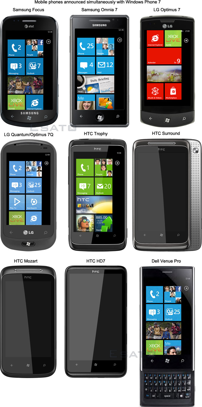 Windows Phone 7 devices available at launch time