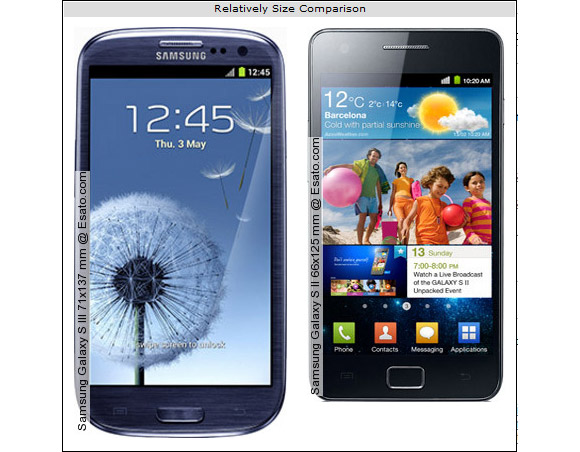 Compare size of Samsung Galaxy S III and Galaxy S II