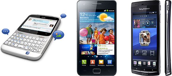 Best mobile phone options for europe