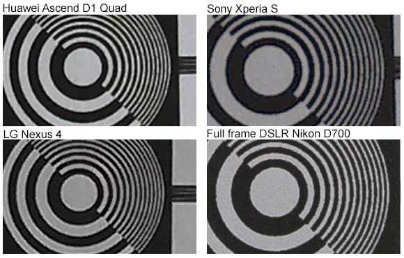 Smartphone camera resolution comparizon - Huawei Ascend D1 Quad, Sony Xperia S, LG Nexus 4, Nikon D700