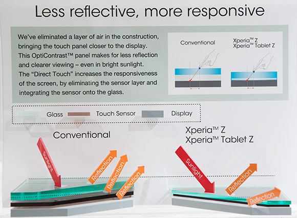Sony OptiContrast display technology